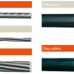 Types of Stressed Steel